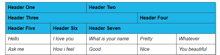 jquery data table export pdf, excel and csv col span with