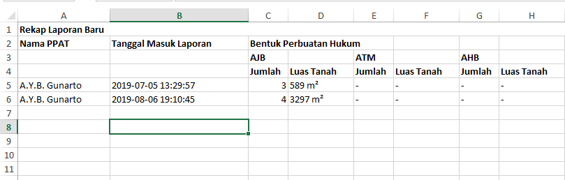 How to change cell background in conditional row when we export