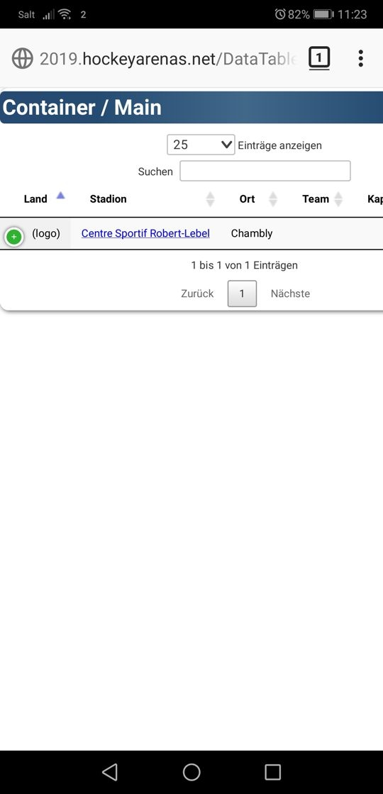 Datatable responsive problem with Grid layout — DataTables forums
