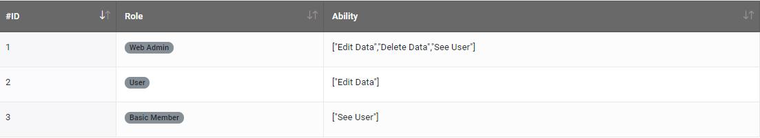 Render each array data on same column — DataTables forums