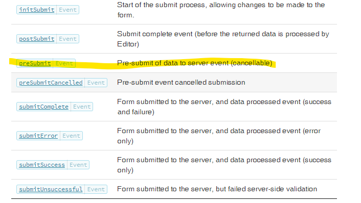 preSubmit Docs are slightly misleading — DataTables forums