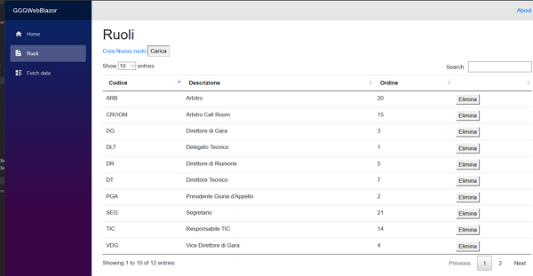 DataTables with Blazor — DataTables forums