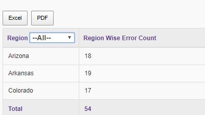 Datatable Export Issue with Individual column searching (select