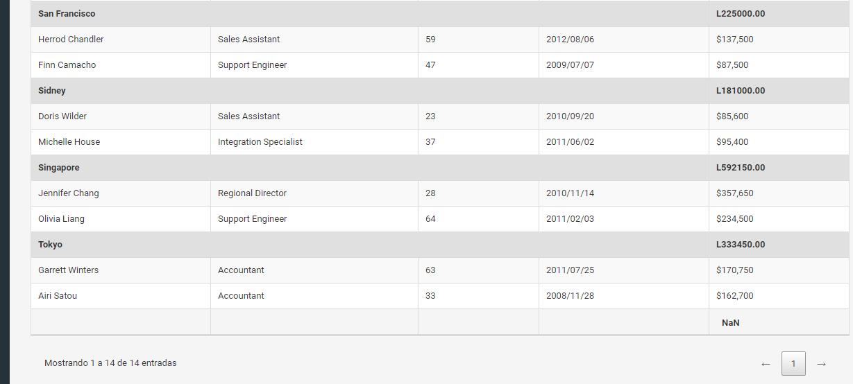 Datatable Export
