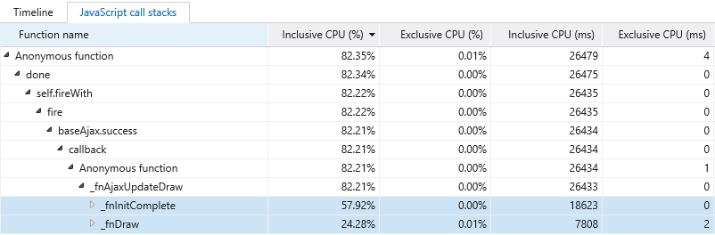 Performance Issue with Datatables having fixed columns — DataTables