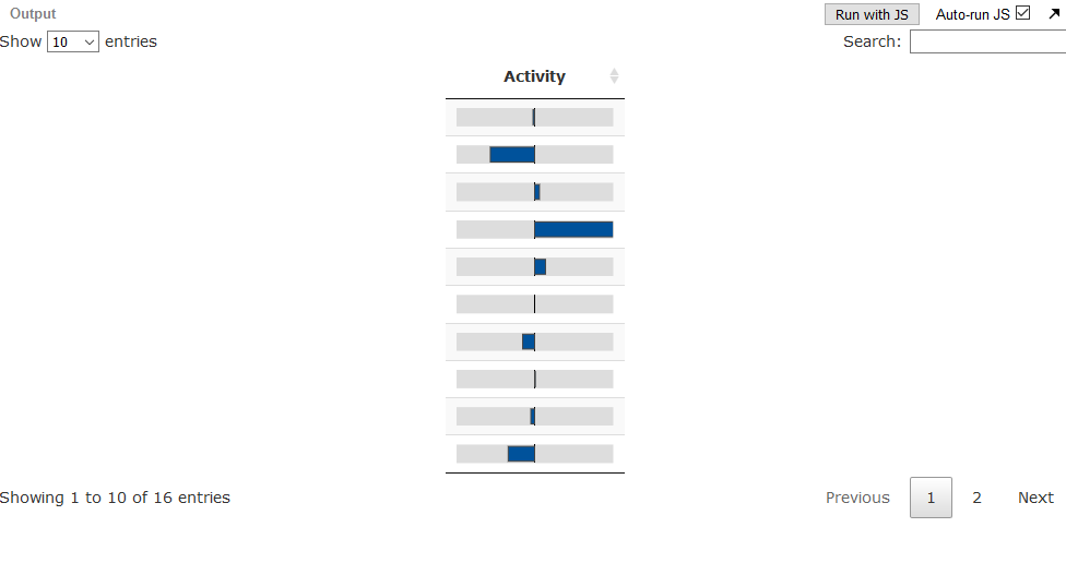 Weird behavior with plotly chart — DataTables forums