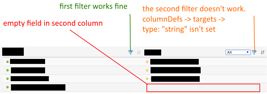 empty fields trigger bug in columnDefs? — DataTables forums