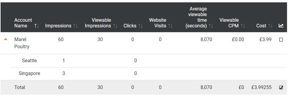 Nested Tables — DataTables forums